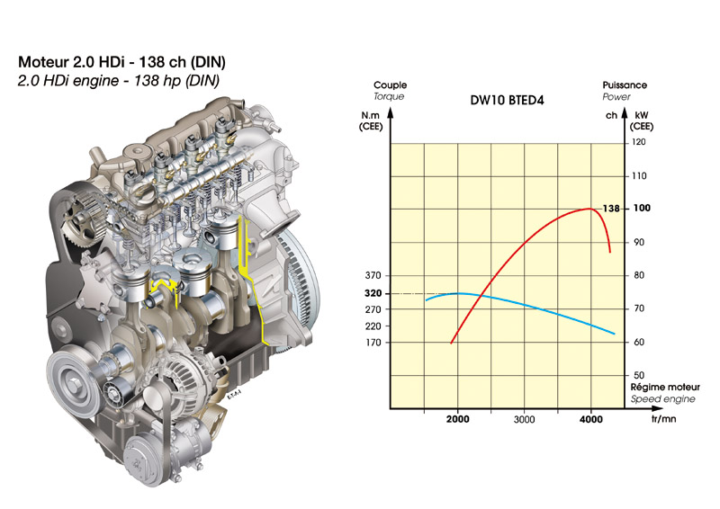 c4 diesel timing chain snapped rh aussiefrogs com 2002 VW 2.0 Engine Diagram 2011 VW Jetta Engine Diagram